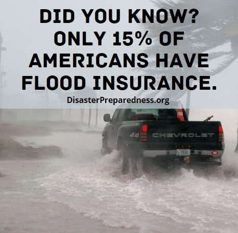 Only 15% of Americans have flood insurance.