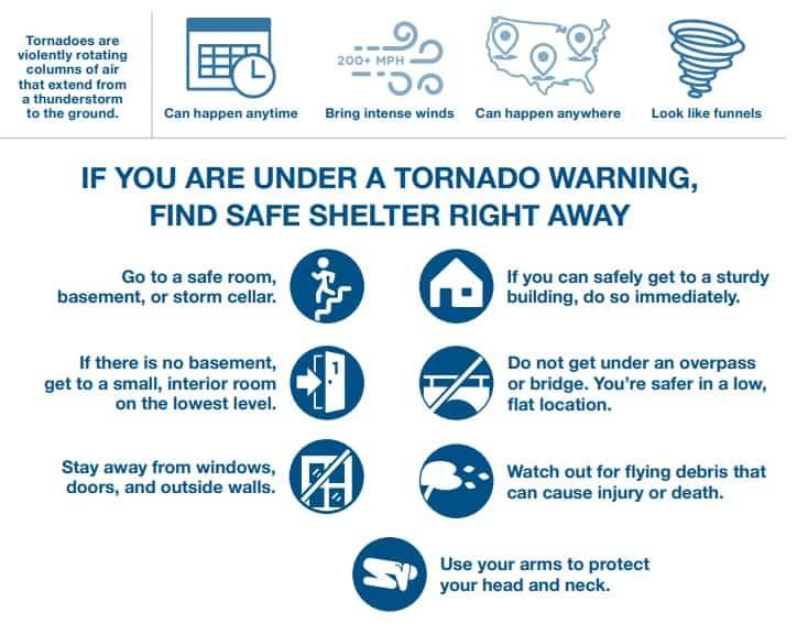 FEMA Tornado Recommendations