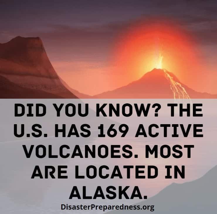 The U.S. has 169 active volcanoes.